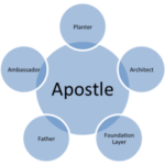 apostle-570x331